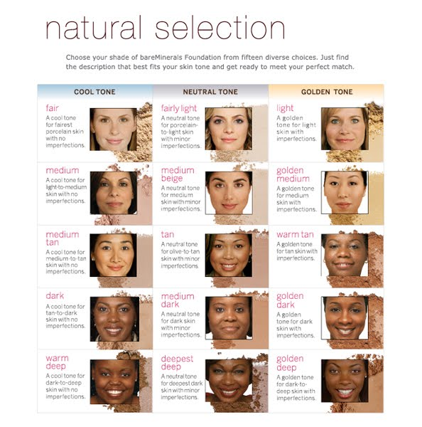 Lipstick Color Based On Your Skin Tone Beautyamphairampnails